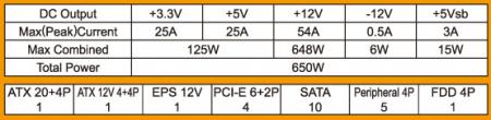 「SS-650KM3」定格出力表