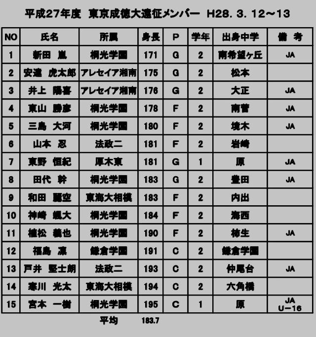 H27国体B男子