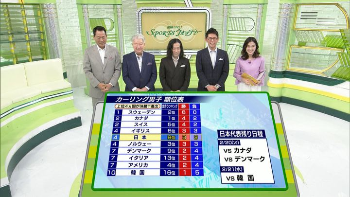 2018年02月18日福田典子の画像08枚目