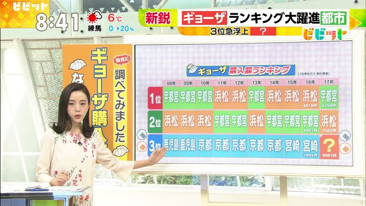 2018年02月06日古谷有美の画像01枚目