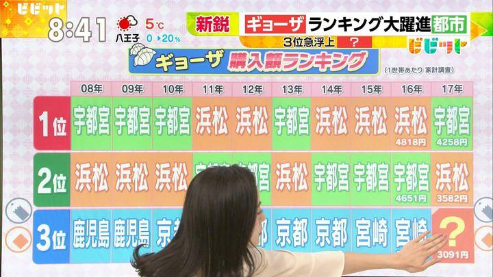 2018年02月06日古谷有美の画像02枚目