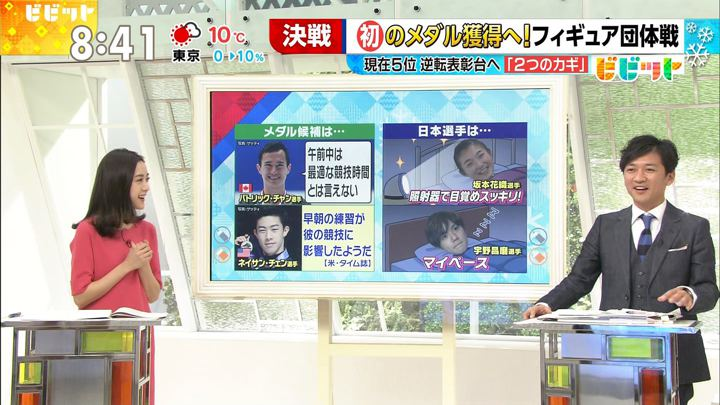 2018年02月12日古谷有美の画像04枚目