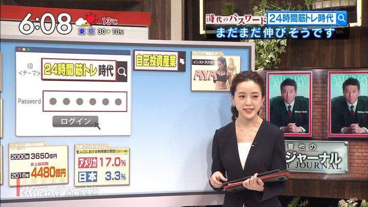 2018年03月10日古谷有美の画像12枚目