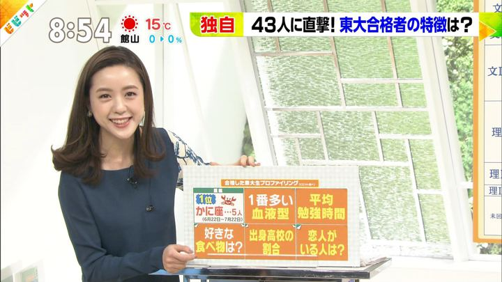 2018年03月12日古谷有美の画像05枚目