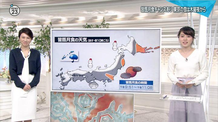 2018年01月30日皆川玲奈の画像08枚目