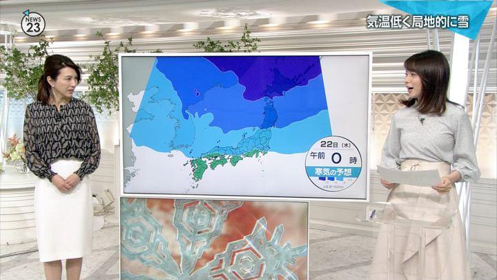 2018年02月21日皆川玲奈の画像09枚目