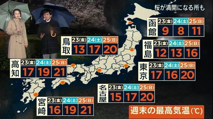 2018年03月21日森川夕貴の画像12枚目