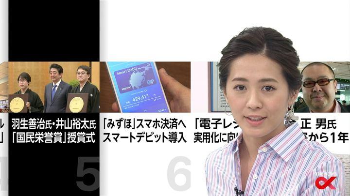 2018年02月13日椿原慶子の画像12枚目