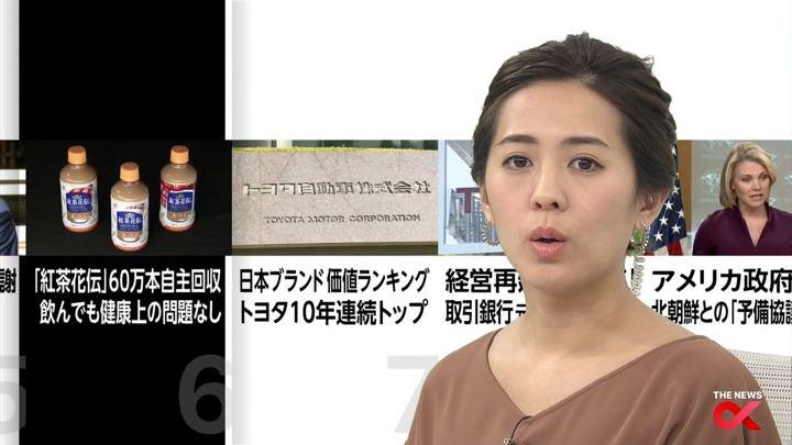 2018年02月14日椿原慶子の画像17枚目