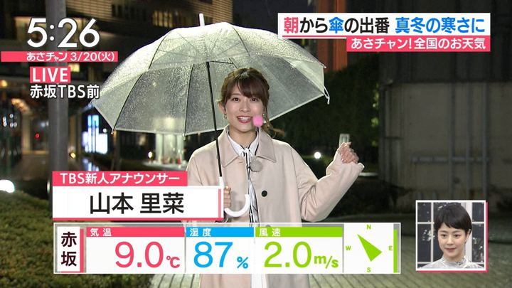 2018年03月20日山本里菜の画像01枚目