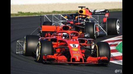 2018F1プレシーズンテスト2:バルセロナ初日総合結果