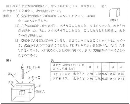 2018北海道理科5-1