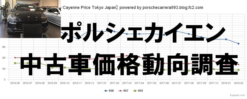 PorscheポルシェCayennePrice_201802_1update