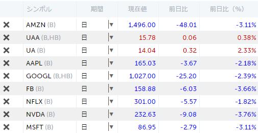 20180323_米国株価