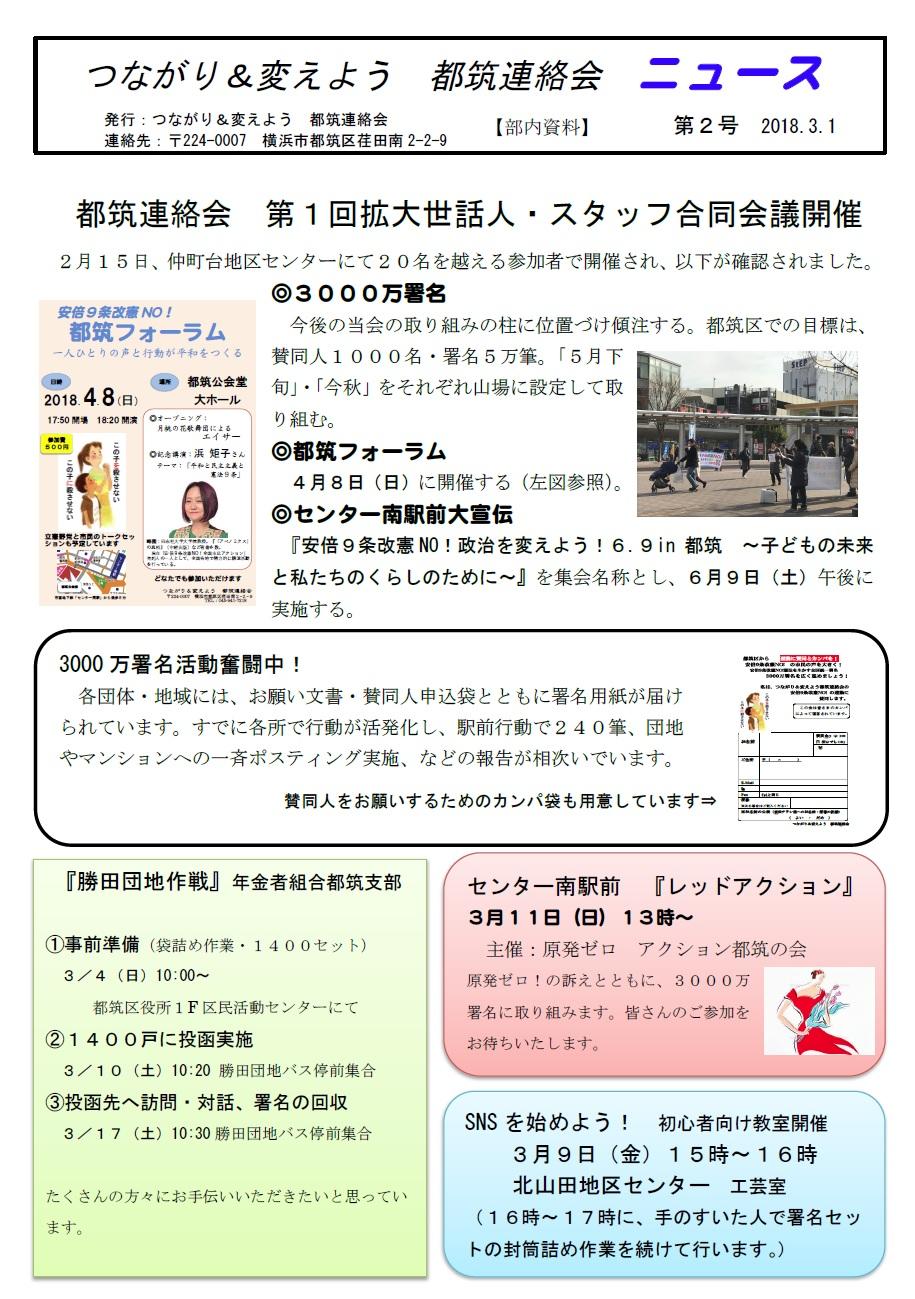 つながり&変えよう都筑連絡会 2