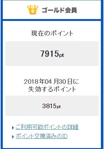 NTTポイント