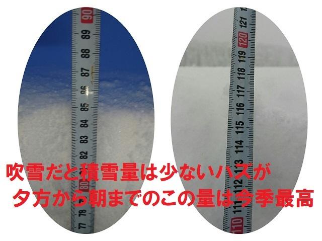 今季最高の積雪量