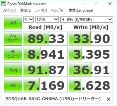 「SDSQUAR-064G-GN6MA」ベンチマーク結果(2018年購入)