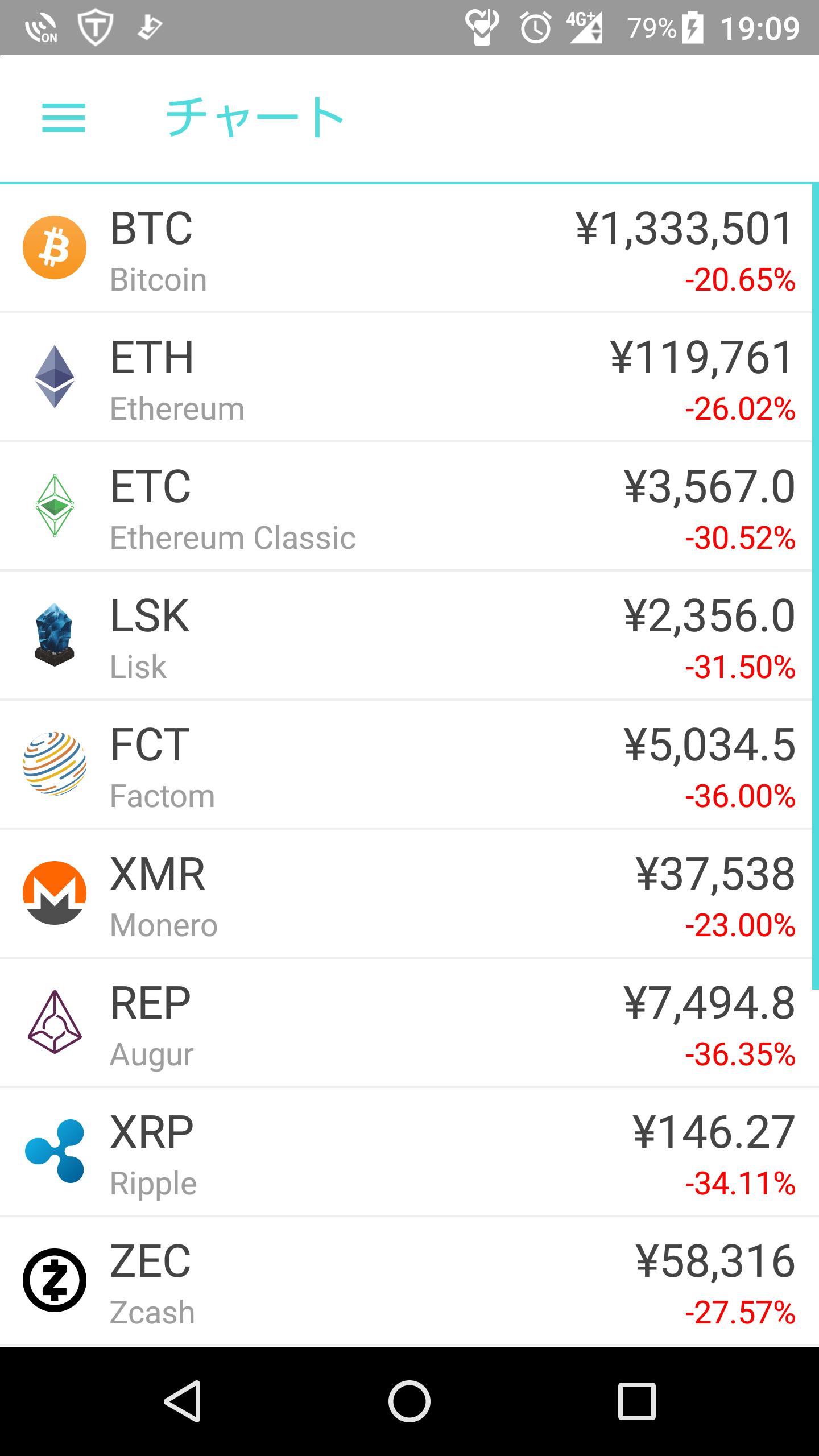 仮想通貨1