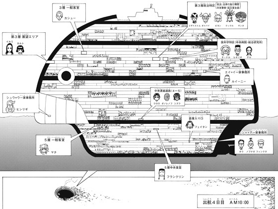 ハンターハンター 380話 4日目 船内図