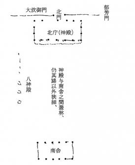 室町期神祇官図応永29年-1422年