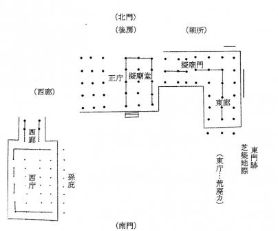太政官庁図