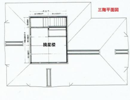 飛雲閣三階平面図