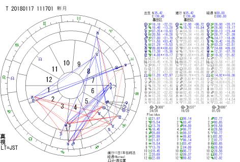 20180117新月図♑