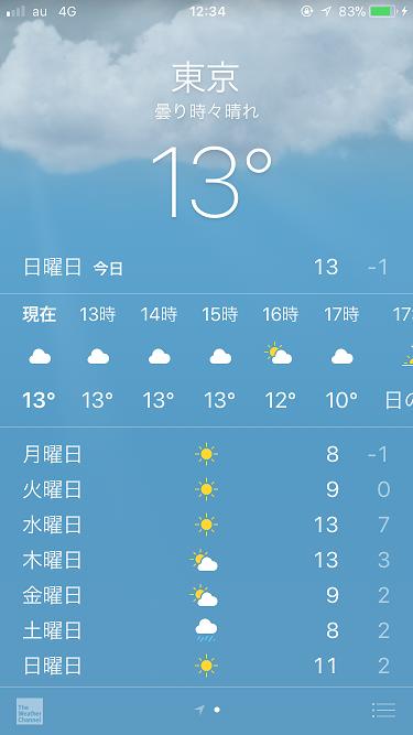 iPhone天気アプリ@2018年2月12日 by占いとか魔術とか所蔵画像