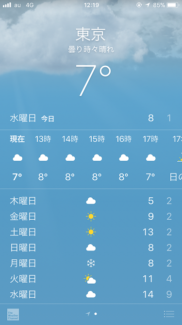 iPhone天気アプリ@2018年2月21日 by占いとか魔術とか所蔵画像