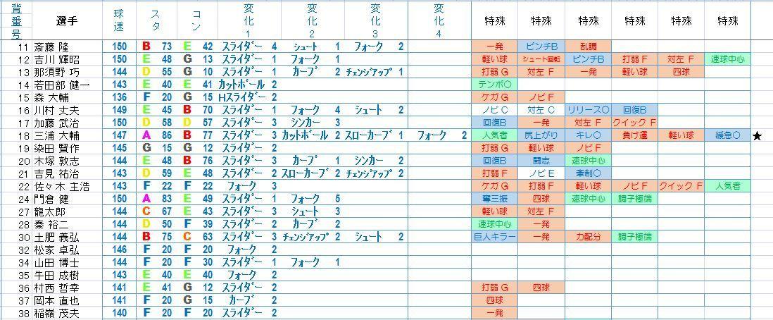 横浜投手1