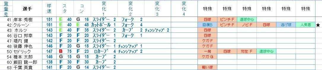 横浜投手2
