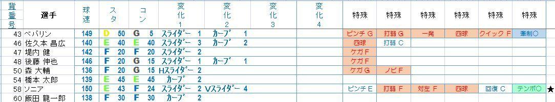 横浜2006投手2