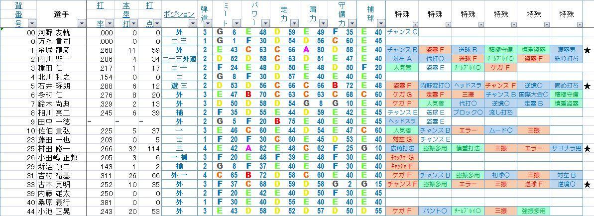 横浜野手1