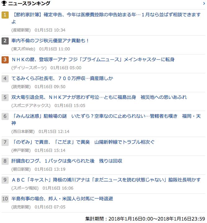 2018-01-16_火_gooランキング