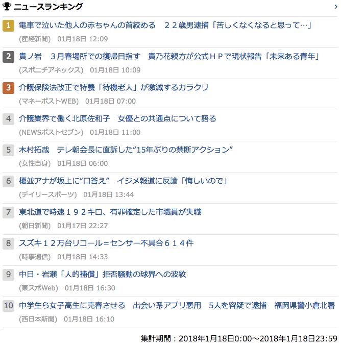 2018-01-18_木_gooランキング