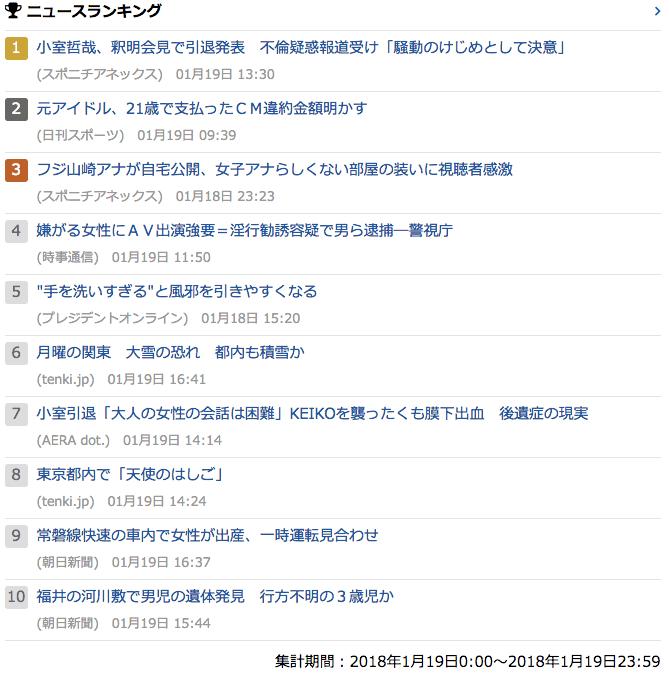 2018-01-19_金_gooランキング