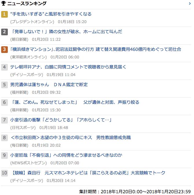 2018-01-20_土_gooランキング