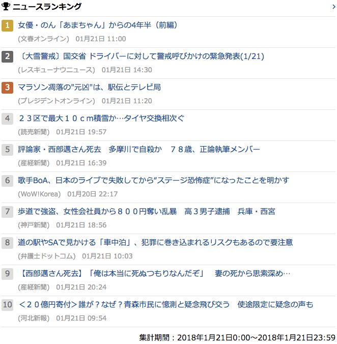 2018-01-21_日_gooランキング