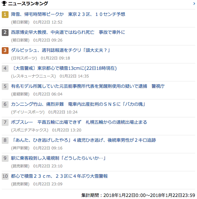 2018-01-22_月_gooランキング