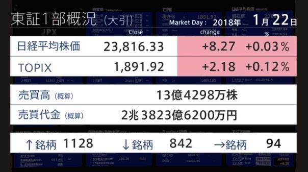 02_2018-01-22株式