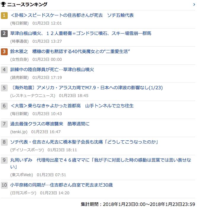 2018-01-23_火_gooランキング