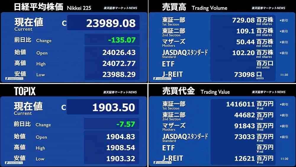 24日_楽天証券マーケットNEWS【前引け】01