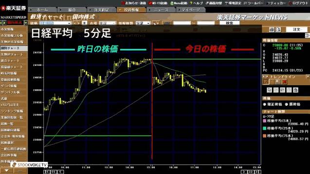 24日_楽天証券マーケットNEWS【前引け】02