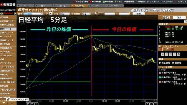 24日_楽天証券マーケットNEWS【大引け】03