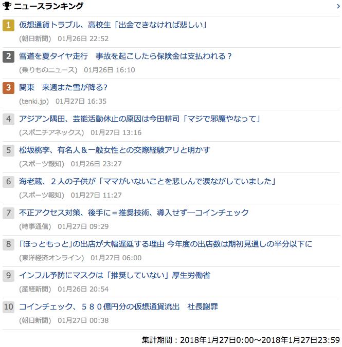2018-01-27_土_gooランキング