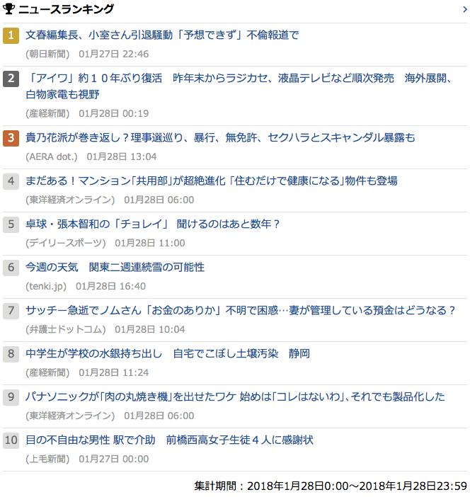 2018-01-28_日_gooランキング