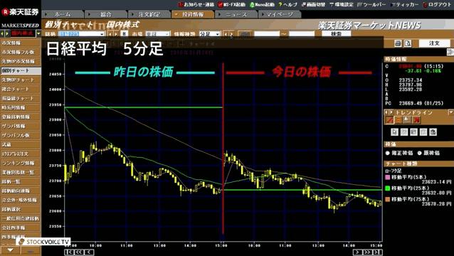 26日_全引け楽天証券B