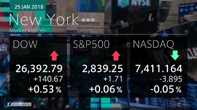 25日夜_ニューヨーク市場