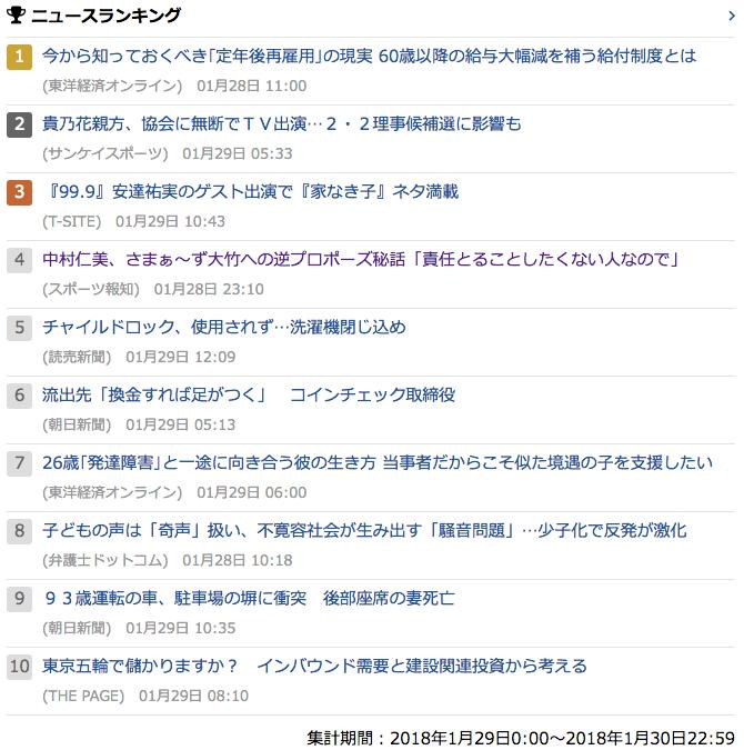 2018-01-29_月_gooランキング